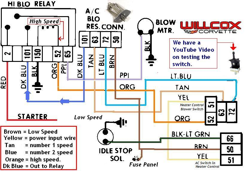 84 Chevy Silverado Radio Wiring Diagram Diagramrhwiring4ennosbobbelparty1de: 2003 Chevrolet Corvette Wiring Diagram At Gmaili.net