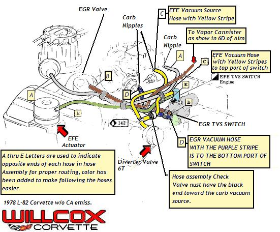 fuse box diagram also fj cruiser  fuse  free engine image
