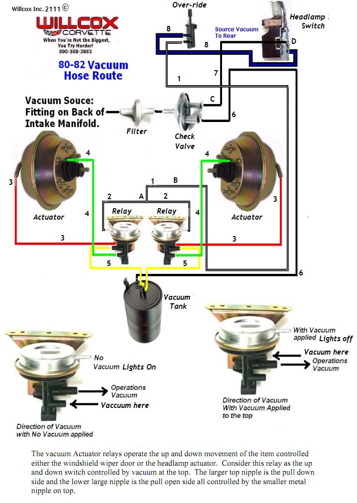 Corvette Headlamp Vacuum Schematic Detailed on High And Low Beam Led Headlight Wiring Diagram