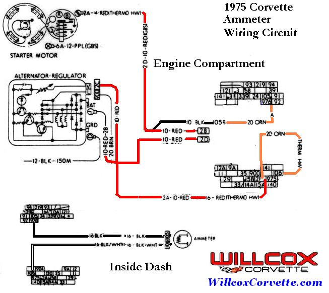 1975 corvette wire schematic ammeter willcox corvette inc rh repairs willcoxcorvette com 1985 Corvette Wiring Schematic 1979 Corvette Wiring Schematic