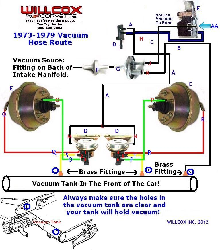 1973 1979 Corvette Vacuum Hose Route Headl  73 79 With Help Reference Points on 1960 lincoln wiring diagram