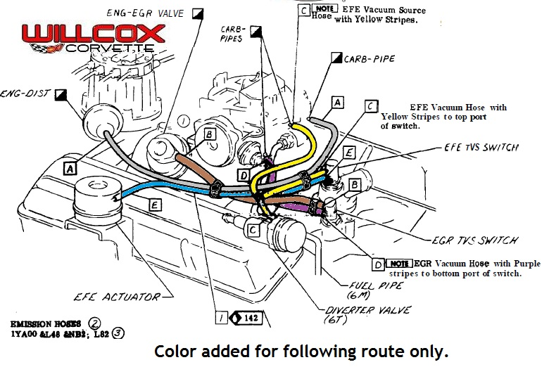 1975 1976 Corvette Emission Vacuum Hose Route Chart on 1978 Ford Vacuum Diagram
