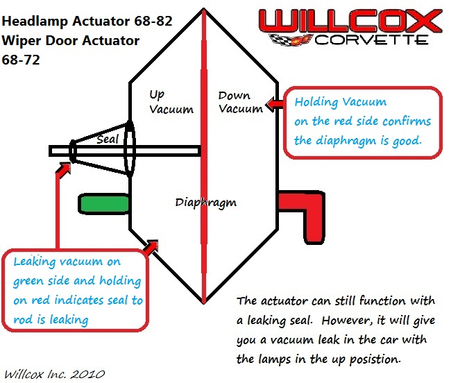 Corvette Headlamp Actuator Diagram on 1970 Corvette Wiring Diagram