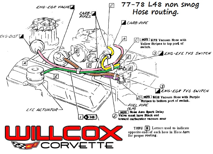 1977 1978 Corvette Corvette Engine Hose Routing Non Smog