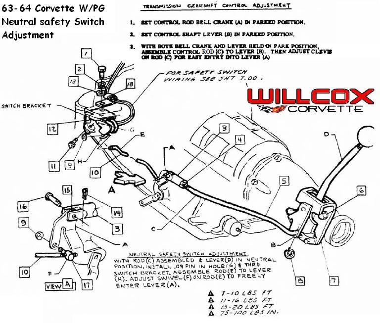 1957 Chevy Neutral Safety Switch Diagram on 1964 ford f100 wiring diagram for brakes