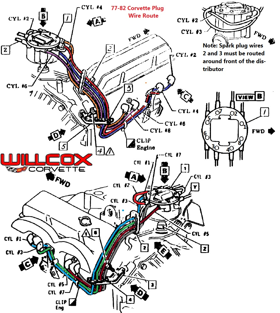 1980 Corvette Spark Plug Wiring Diagram Wire Center Engine 1977 1982 Route Willcox Rh Repairs Willcoxcorvette Com Chevy Dodge
