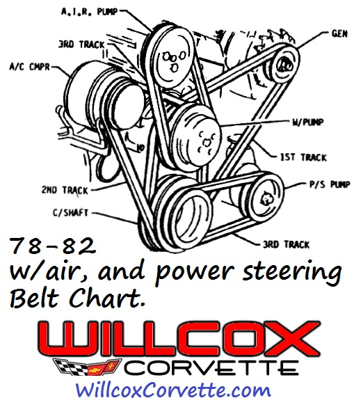 1978 1982 corvette belt diagram willcox corvette, inc  1978 1982 corvette belt diagram