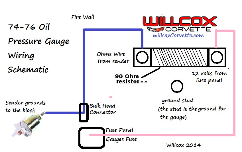 1974-1976 Corvette Oil Pressure Gauge Wiring | Willcox Corvette, Inc.
