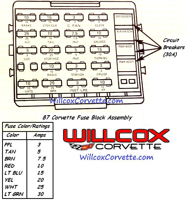 1985 1987 corvette fuse panel 87 corvette fuse block assembly rh repairs willcoxcorvette com 1985 Corvette Fuse Diagram Corvette Fuse Box Diagram