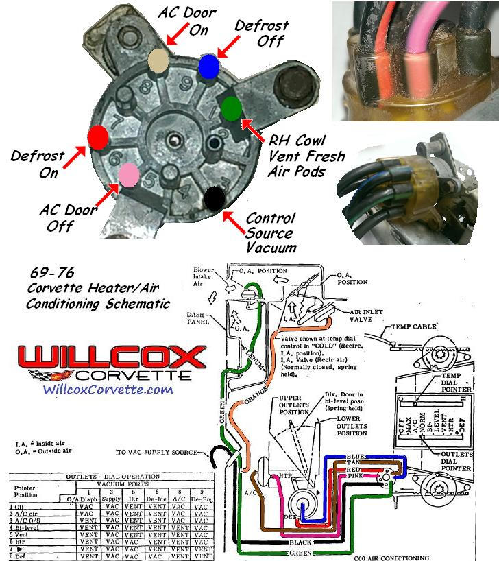 1969 1976 Corvette Heater And Ac Vacuum Select Switch Operation Diagram on ac hose diagram