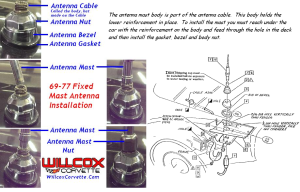 corvette-antenna-mast-and-cable-installation-1969-1977