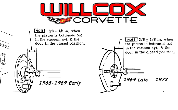 1968-1972-Corvette-Wiper-Actuator-Adjustment