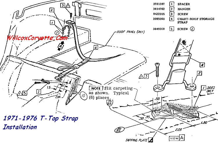 1971-1976-corvette-t-top-strap-mounting-install