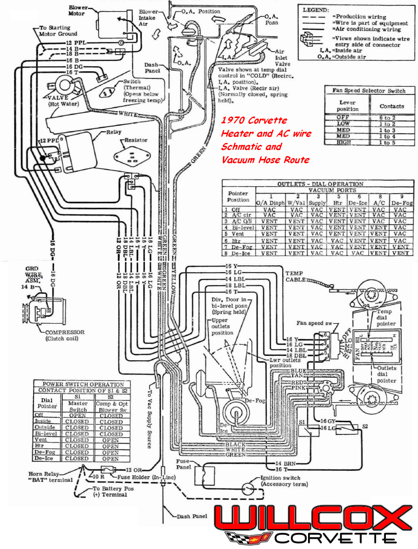 1970 heater and ac schematic and vacuum hose route 1968 corvette ac wiring diagram wiring diagram simonand c10 wiring harness at eliteediting.co