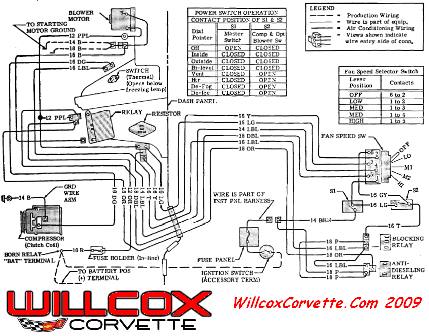 1971 Corvette Heater and Air Conditioning Wire Schematic | Willcox ...