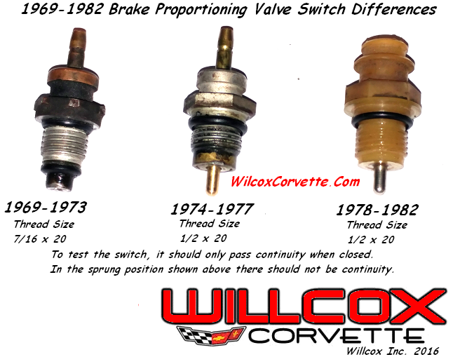 valve switches