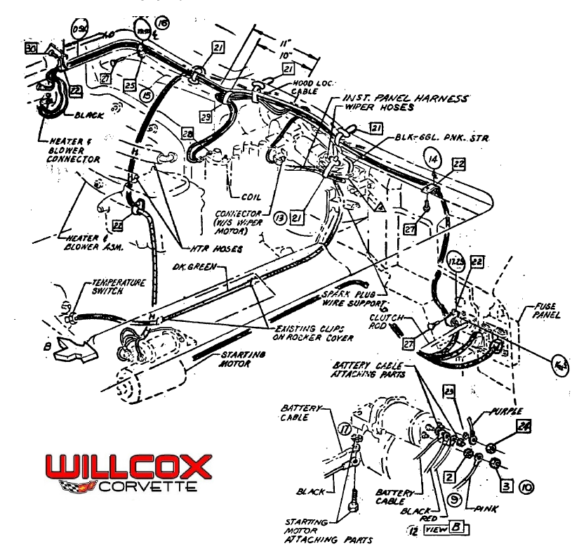 1966 corvette wire route, starter harness willcox corvette, inc