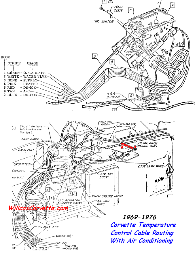 1969 1976 Corvette Heater Control Cable Routing Wac on 2000 Lincoln Continental Fuse Diagram