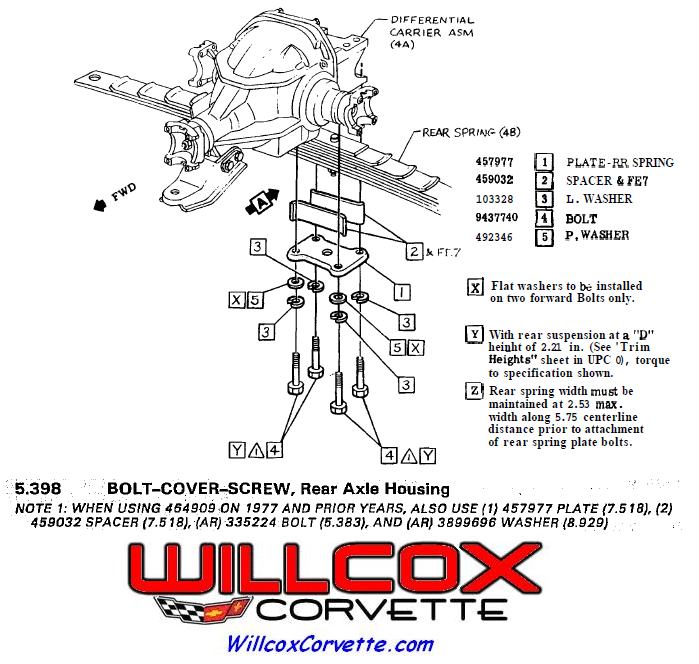 1978-1979 Rear End Cover Changes | Willcox Corvette, Inc