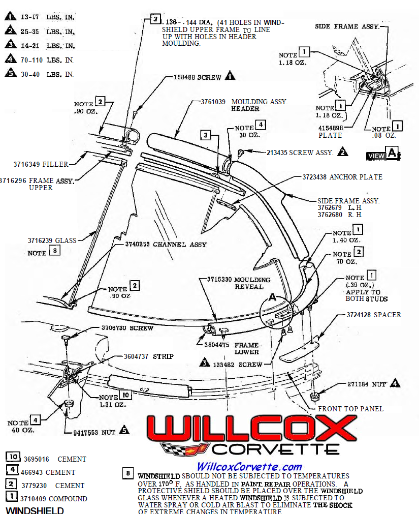 willcox corvette  inc