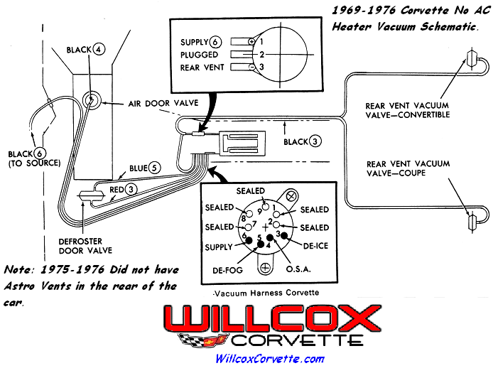 1976 corvette wiring schematic 1976 corvette wiring diagram schematic