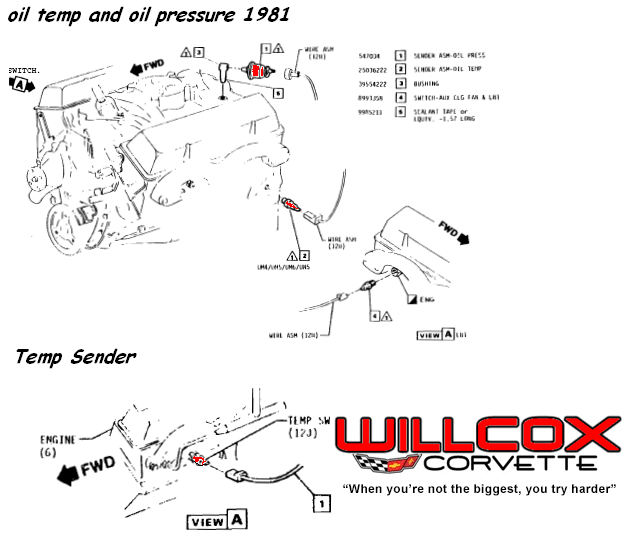 1981 corvette sending unit locations | Willcox Corvette, Inc. | 1981 Corvette Engine Compartment Diagram |  | Willcox Corvette, Inc.