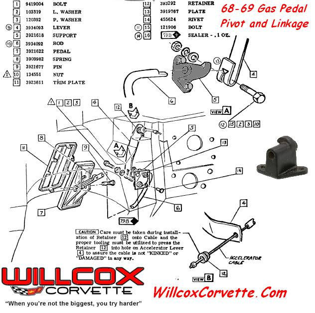 Incredible Wiring Diagram For 1977 Corvette Motor Repalcement Parts And Diagram Wiring 101 Cularstreekradiomeanderfmnl
